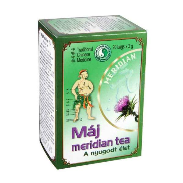 Čaj za meridijane jetre